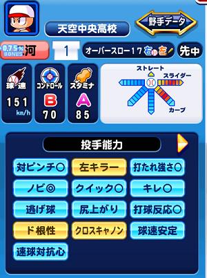 【7435点/S2/投手】三河 能力