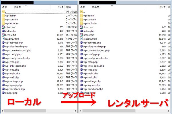 FTPによるPHPファイルのアップロード